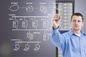 Cloud computing network migration checklist from ace it solutions