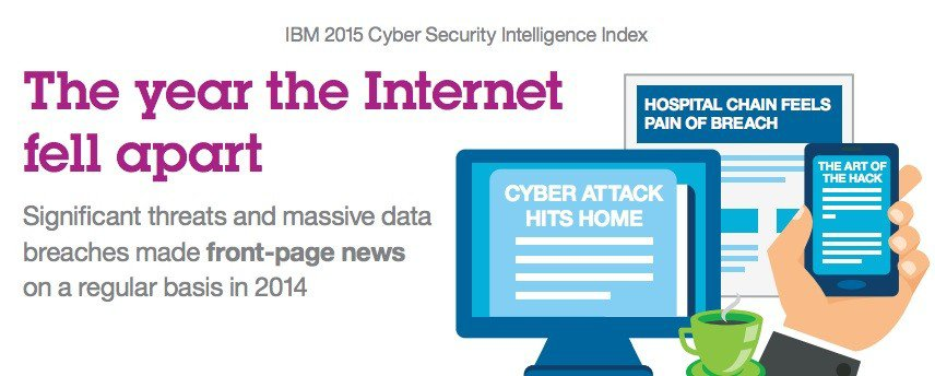 IBM cyber security threat intelligence index ibm 2015